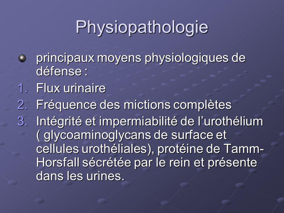 Cystite Définition : état inflammatoire aigu ou chronique dorigine infectieuse, atteignant la vessie et responsable de la triade : 1.Brûlures mictionnelles 2.Pollakiurie 3.Pyurie sont donc exclues : cystite interstitielle, cystalgie à urine claire, cystite radique … sont donc exclues : cystite interstitielle, cystalgie à urine claire, cystite radique …