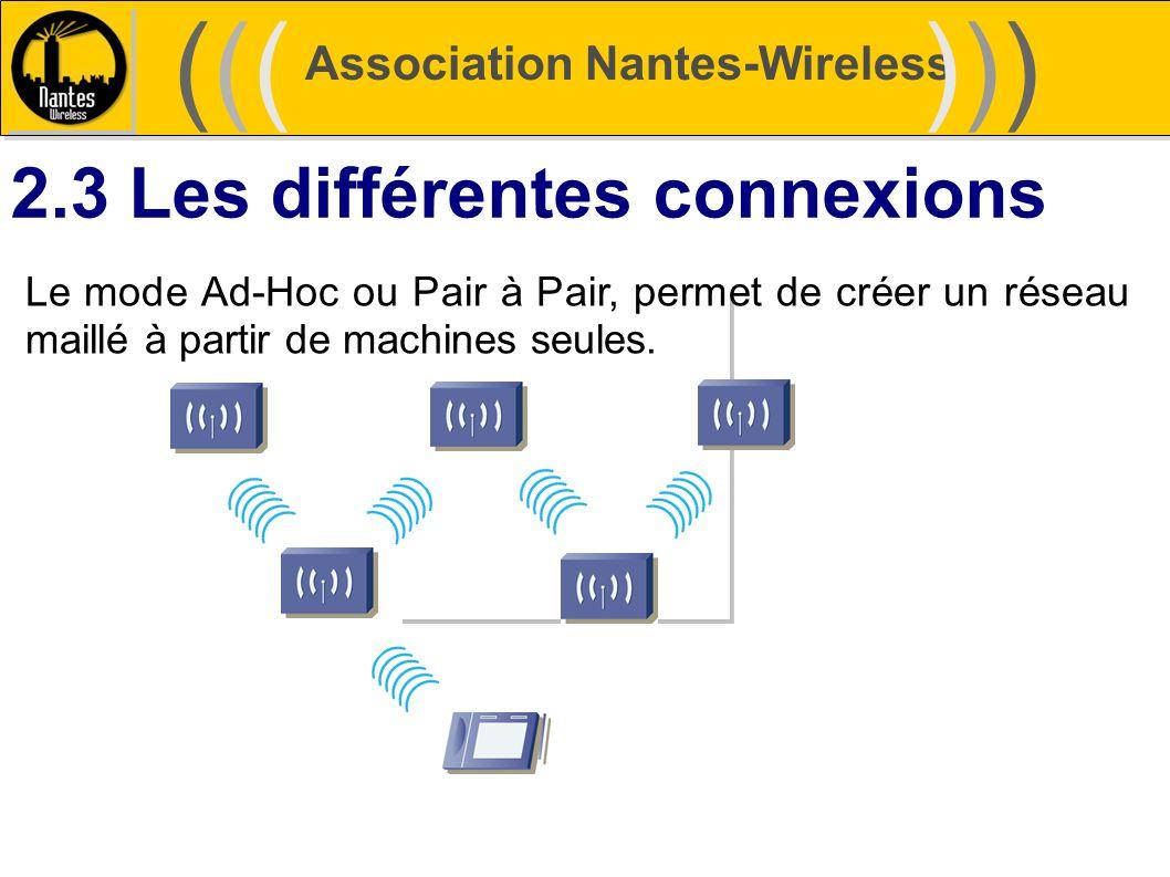Association Nantes-Wireless (((((()))))) 2.3 Les différentes connexions Le mode Ad-Hoc ou Pair à Pair, permet de créer un réseau maillé à partir de ma