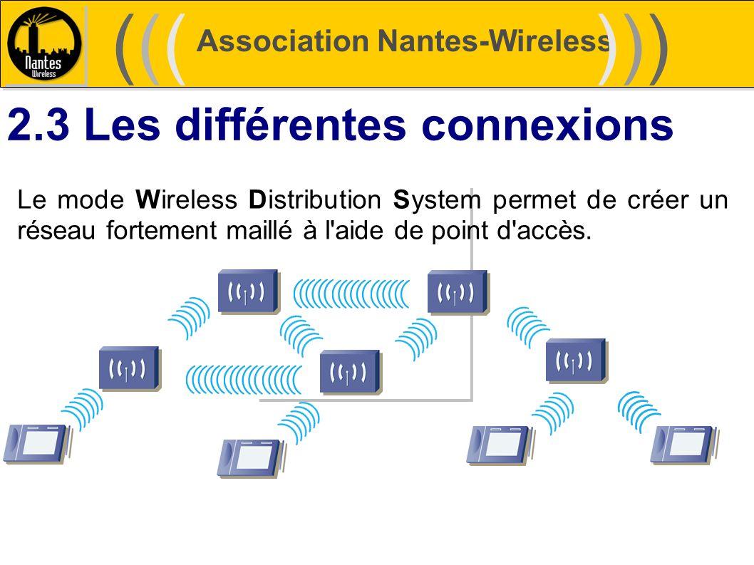 Association Nantes-Wireless (((((()))))) 2.3 Les différentes connexions Le mode Wireless Distribution System permet de créer un réseau fortement maill