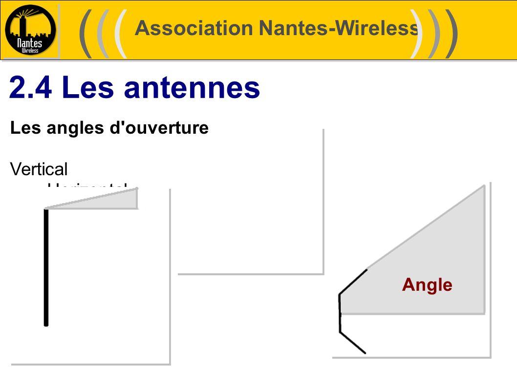 Association Nantes-Wireless (((((()))))) 2.4 Les antennes Les angles d'ouverture Vertical Horizontal Angle