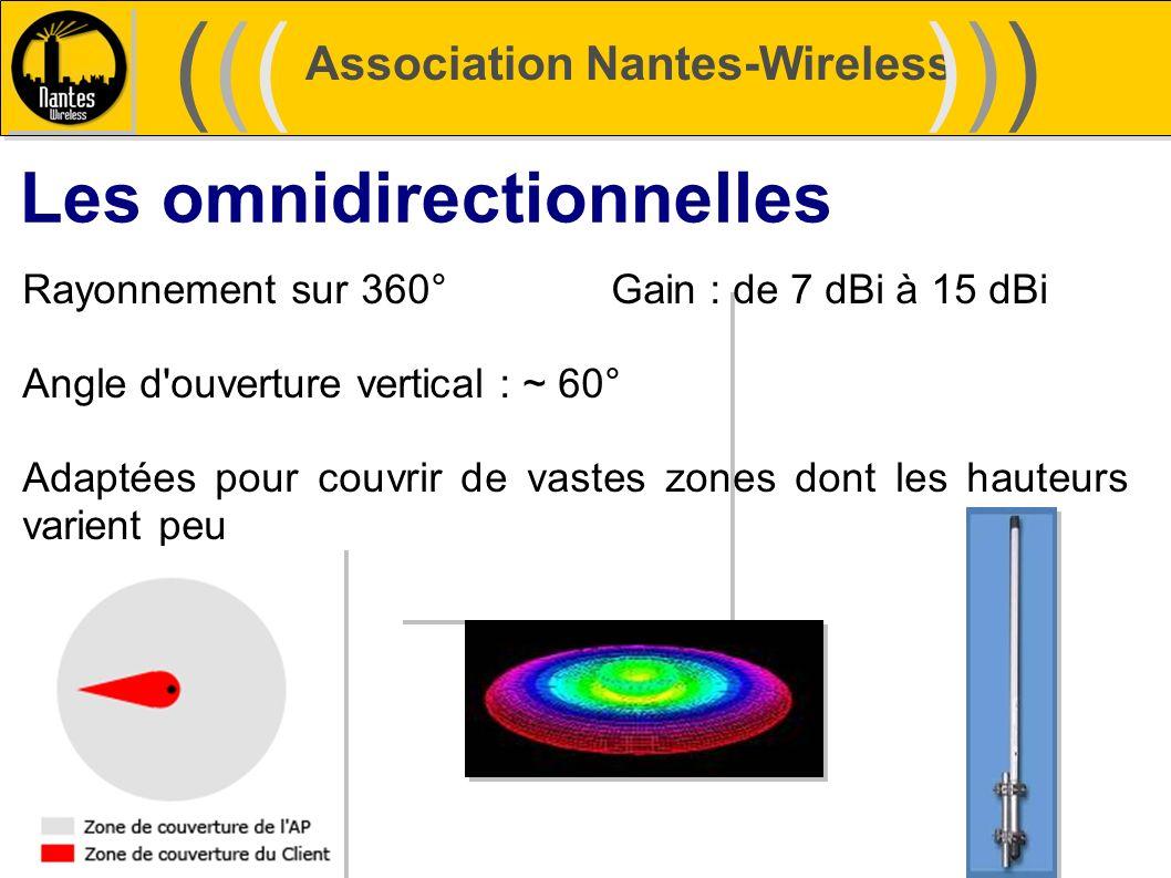 Association Nantes-Wireless (((((()))))) Les omnidirectionnelles Rayonnement sur 360°Gain : de 7 dBi à 15 dBi Angle d'ouverture vertical : ~ 60° Adapt