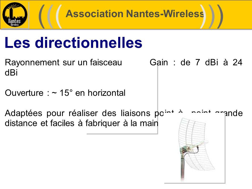 Association Nantes-Wireless (((((()))))) Les directionnelles Rayonnement sur un faisceauGain : de 7 dBi à 24 dBi Ouverture : ~ 15° en horizontal Adapt