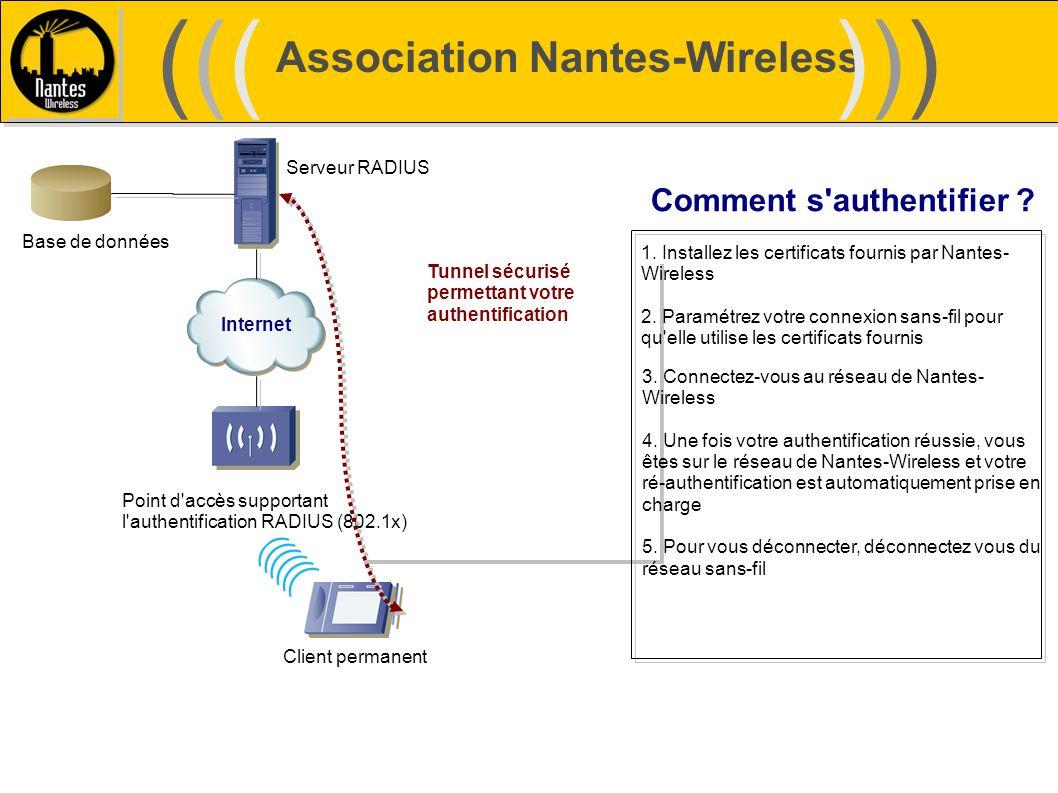 Association Nantes-Wireless (((((()))))) Serveur RADIUS Base de données Point d'accès supportant l'authentification RADIUS (802.1x) Internet Comment s