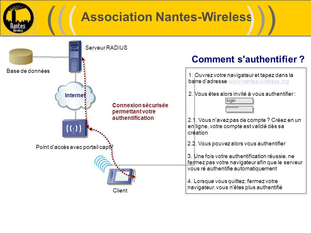 Association Nantes-Wireless (((((()))))) Serveur RADIUS Base de données Point d'accès avec portail captif Internet Comment s'authentifier ? 1. Ouvrez