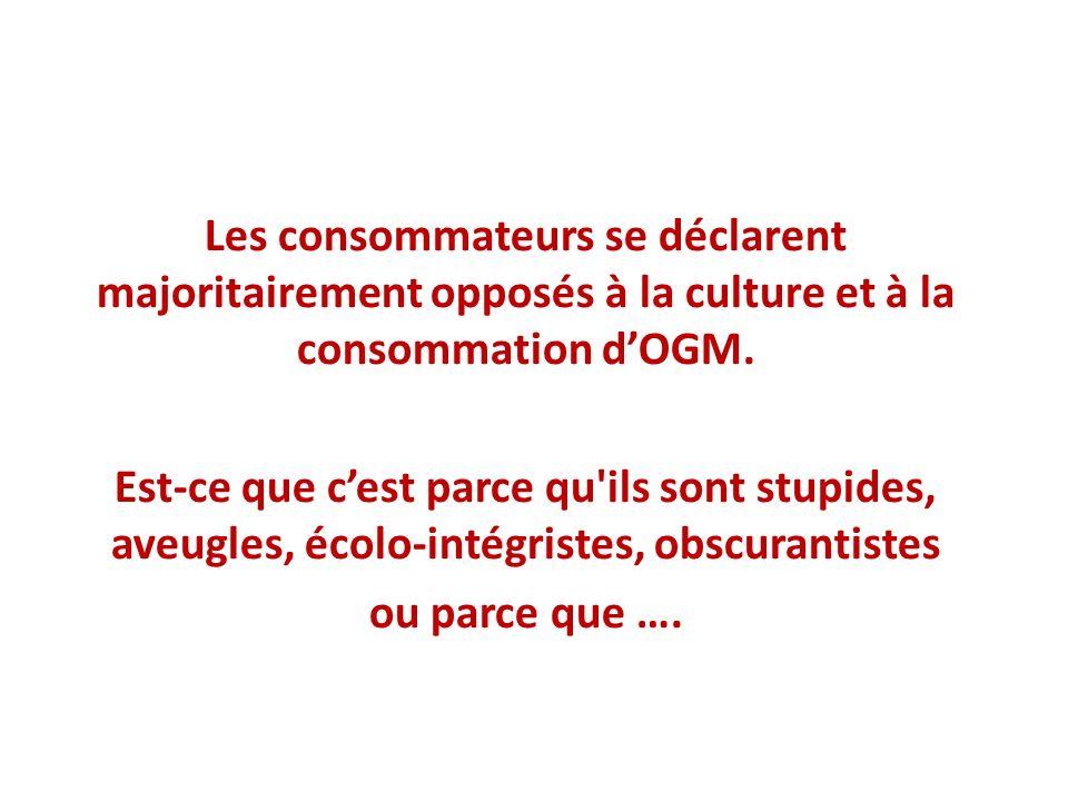 Les consommateurs se déclarent majoritairement opposés à la culture et à la consommation dOGM.