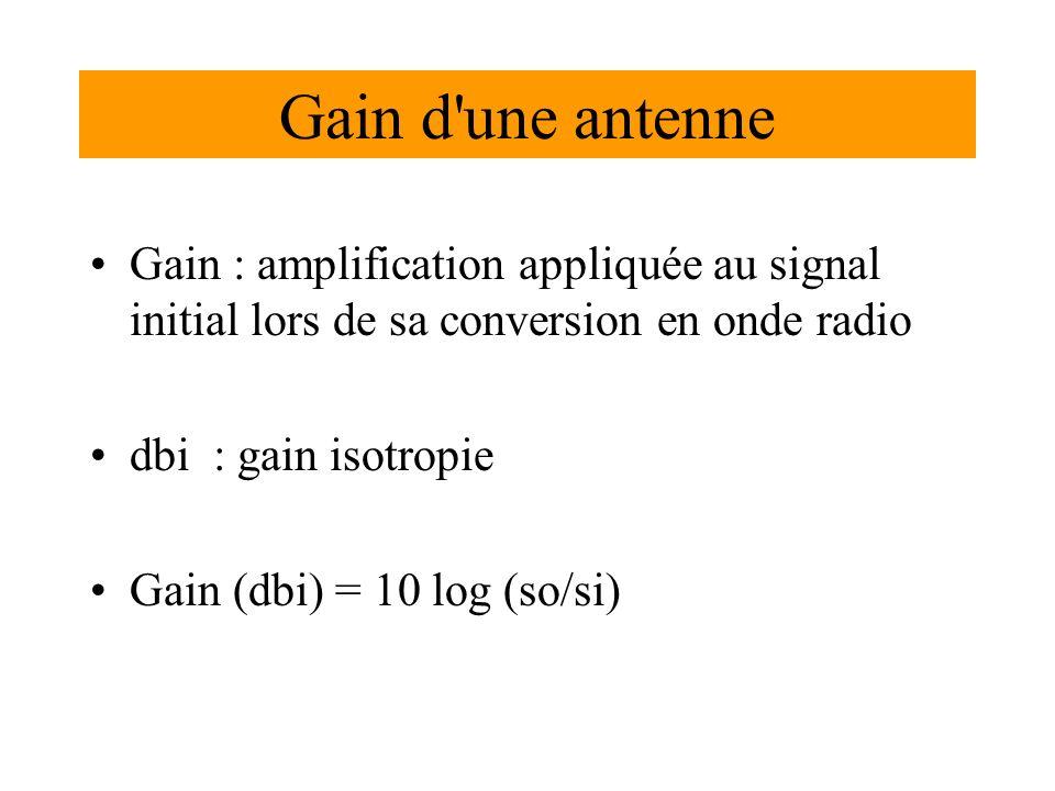 Gain d une antenne Gain : amplification appliquée au signal initial lors de sa conversion en onde radio dbi : gain isotropie Gain (dbi) = 10 log (so/si)