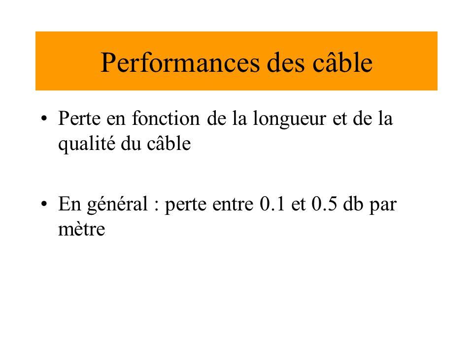 Performances des câble Perte en fonction de la longueur et de la qualité du câble En général : perte entre 0.1 et 0.5 db par mètre