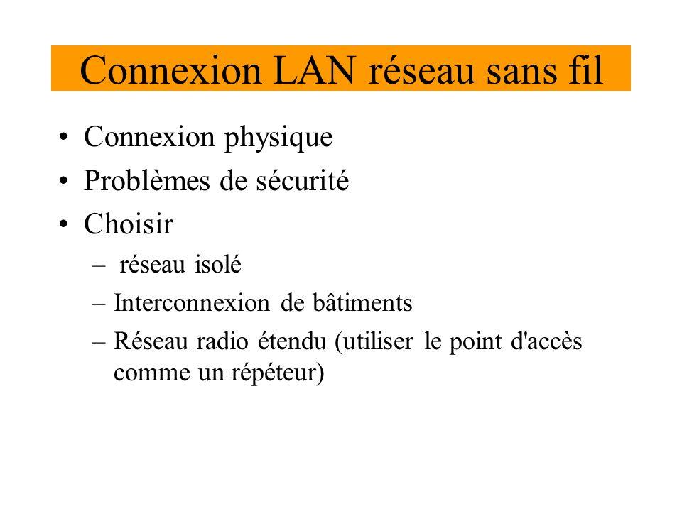 Connexion LAN réseau sans fil Connexion physique Problèmes de sécurité Choisir – réseau isolé –Interconnexion de bâtiments –Réseau radio étendu (utiliser le point d accès comme un répéteur)