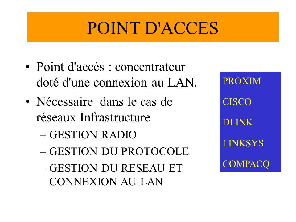 INTERFACE Plus simple que le point d accès parce la fonction du gestion du réseau est déléguée au système d exploitation –CARTE PCMCA –CARTE PCI OU USB –ADAPTATEUR INTERNET –INTEGREE DIRECTMENT DANS L EQUIPMENT (PDA,MOBILE)