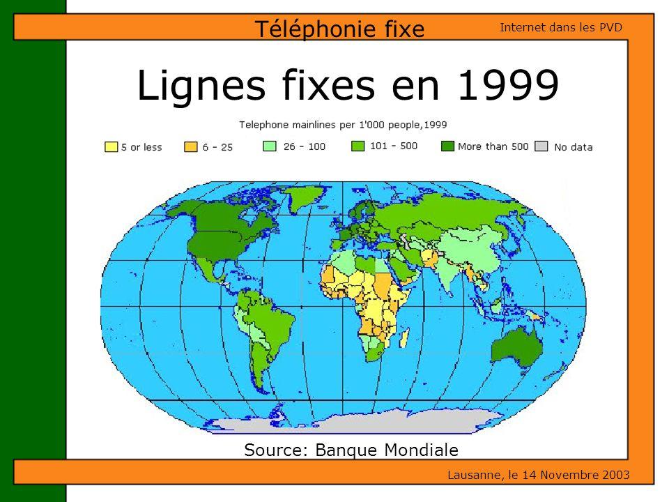Téléphonie fixe Lausanne, le 14 Novembre 2003 Internet dans les PVD Lignes fixes en 1999 Source: Banque Mondiale