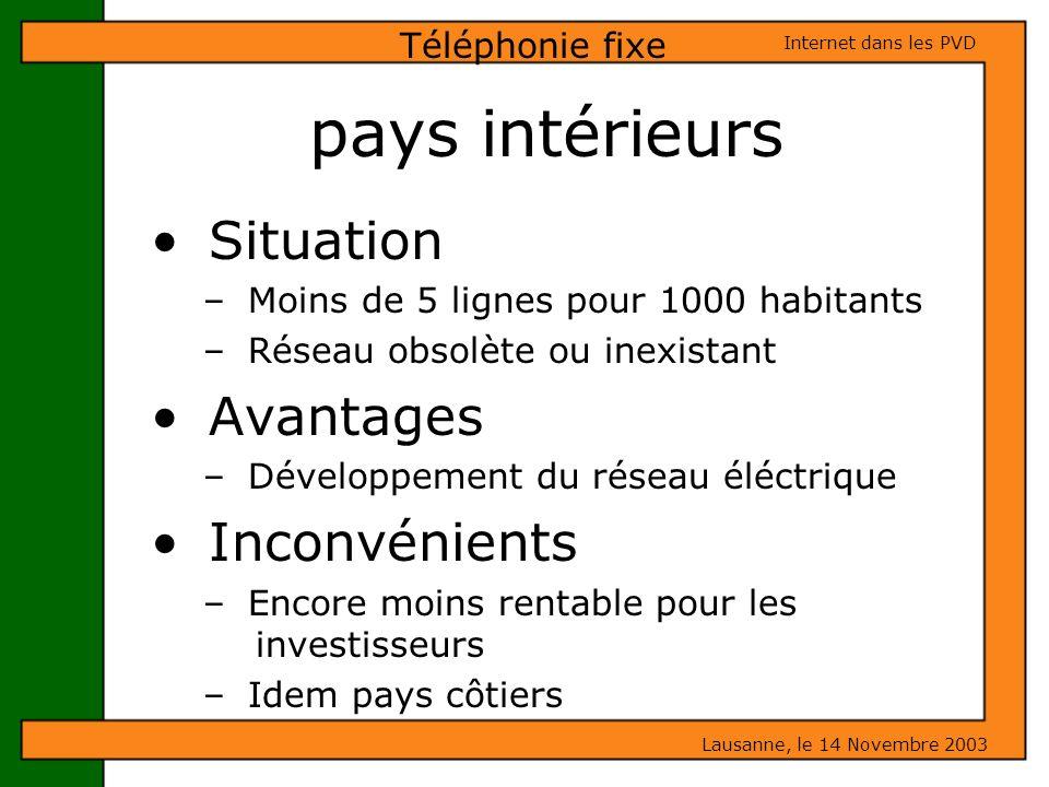 Situation – Moins de 5 lignes pour 1000 habitants – Réseau obsolète ou inexistant Avantages – Développement du réseau éléctrique Inconvénients – Encor