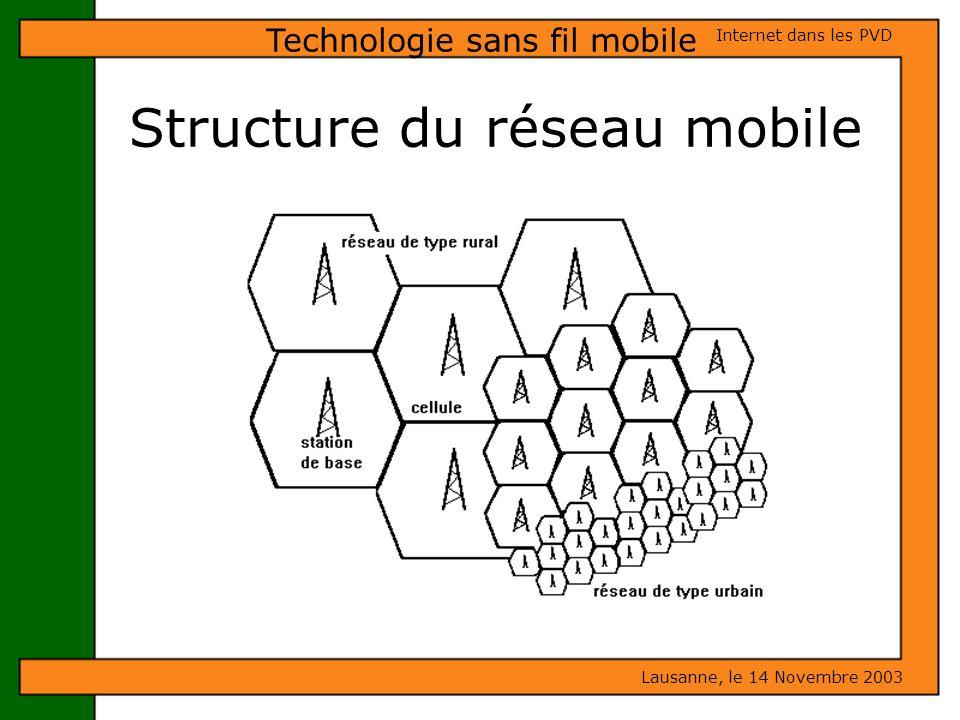 Structure du réseau mobile Lausanne, le 14 Novembre 2003 Internet dans les PVD Technologie sans fil mobile