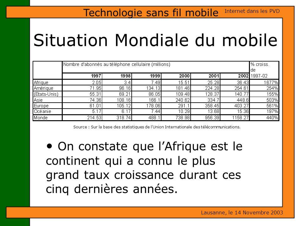 Situation Mondiale du mobile Lausanne, le 14 Novembre 2003 Internet dans les PVD Technologie sans fil mobile On constate que lAfrique est le continent