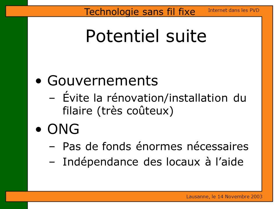 Potentiel suite Gouvernements – Évite la rénovation/installation du filaire (très coûteux) ONG – Pas de fonds énormes nécessaires – Indépendance des l