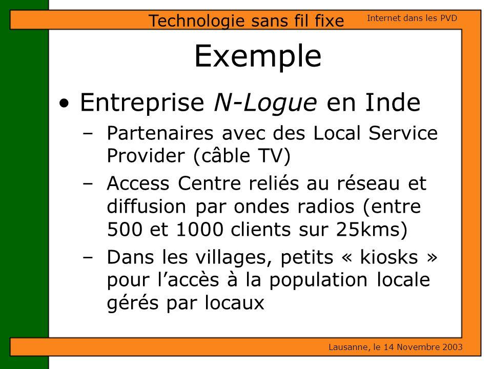 Exemple Entreprise N-Logue en Inde – Partenaires avec des Local Service Provider (câble TV) – Access Centre reliés au réseau et diffusion par ondes ra