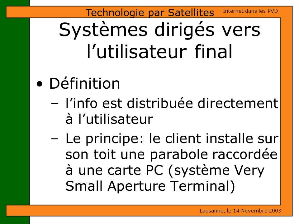 Systèmes dirigés vers lutilisateur final Définition – linfo est distribuée directement à lutilisateur – Le principe: le client installe sur son toit u
