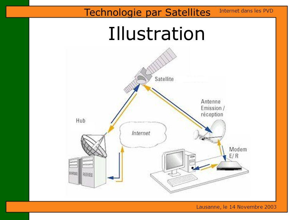 Illustration Lausanne, le 14 Novembre 2003 Internet dans les PVD Technologie par Satellites