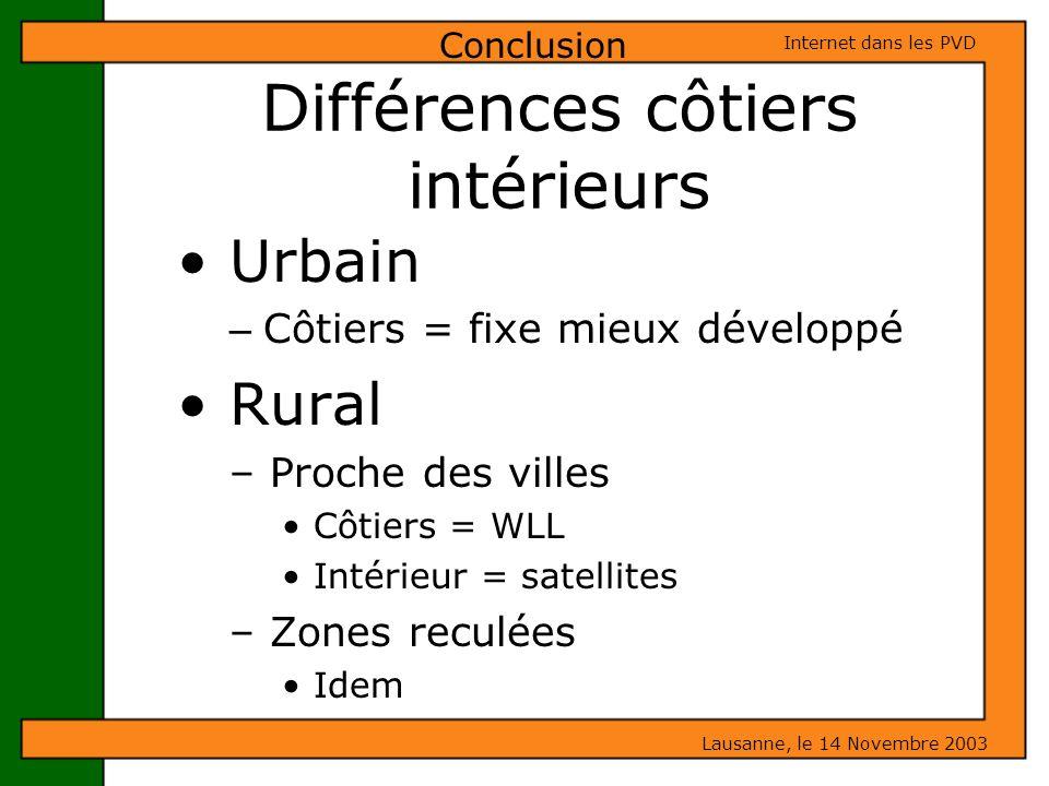 Urbain – Côtiers = fixe mieux développé Rural – Proche des villes Côtiers = WLL Intérieur = satellites – Zones reculées Idem Conclusion Différences cô
