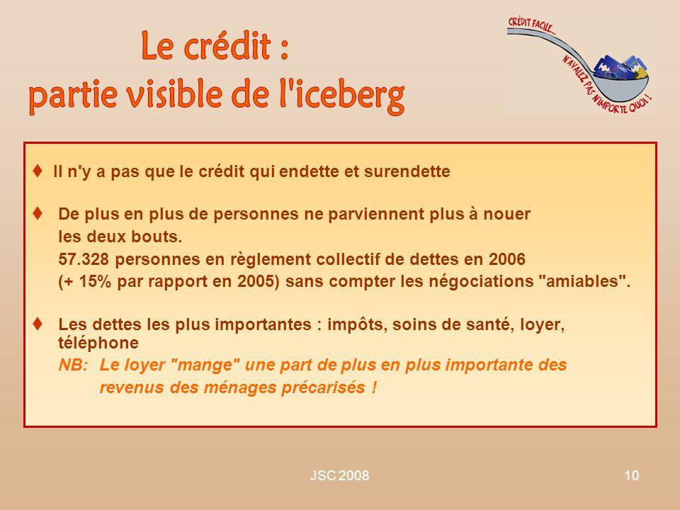 JSC 200810 Il n'y a pas que le crédit qui endette et surendette De plus en plus de personnes ne parviennent plus à nouer les deux bouts. 57.328 person