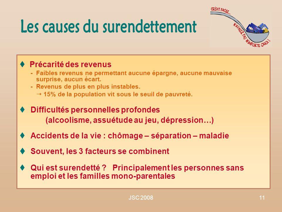 JSC 200811 Précarité des revenus -Faibles revenus ne permettant aucune épargne, aucune mauvaise surprise, aucun écart. -Revenus de plus en plus instab