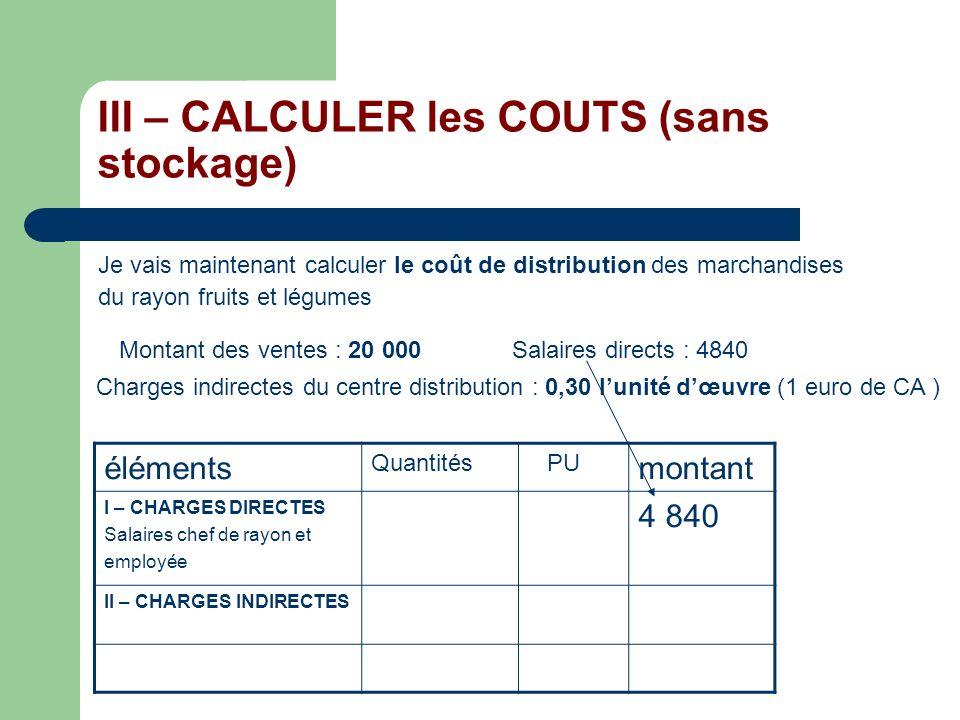 III – CALCULER les COUTS (sans stockage) Je vais maintenant calculer le coût de distribution des marchandises du rayon fruits et légumes Montant des v