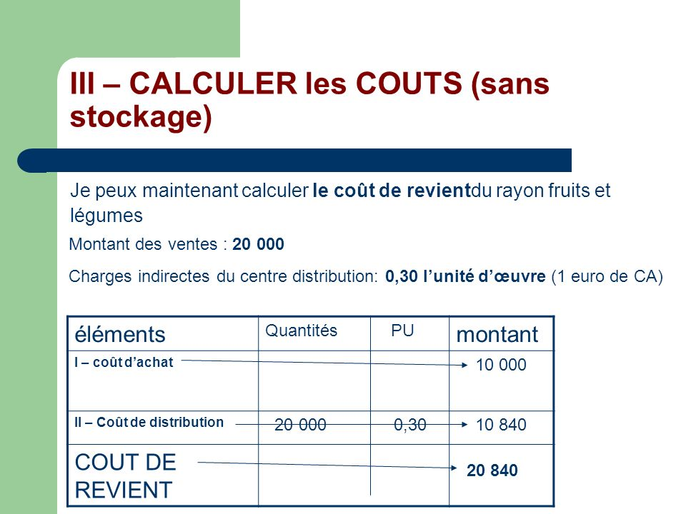 III – CALCULER les COUTS (sans stockage) Je peux maintenant calculer le coût de revientdu rayon fruits et légumes Montant des ventes : 20 000 Charges