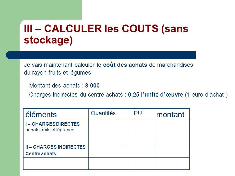 IV - Lincidence des stocks de marchandises Le responsable du rayon mobilier vous remet la fiche de calcul du coût de revient d une commande de 12 fauteuils.
