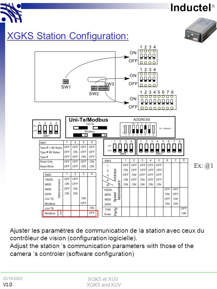 XGKS et XUV XGKS and XUV 25/10/2003 V1.0 Conception d une application sans contact How to design a RFID application Ex: @1 XGKS Station Configuration: