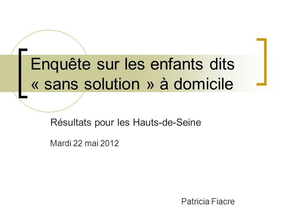 Enquête sur les enfants dits « sans solution » à domicile Résultats pour les Hauts-de-Seine Mardi 22 mai 2012 Patricia Fiacre