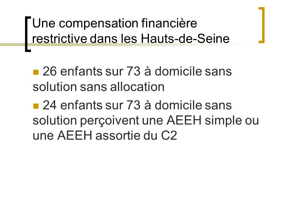 Une compensation financière restrictive dans les Hauts-de-Seine 26 enfants sur 73 à domicile sans solution sans allocation 24 enfants sur 73 à domicile sans solution perçoivent une AEEH simple ou une AEEH assortie du C2