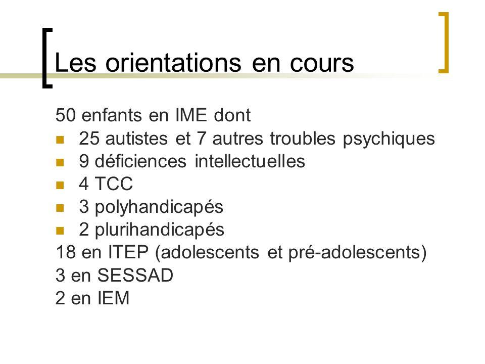 Les orientations en cours 50 enfants en IME dont 25 autistes et 7 autres troubles psychiques 9 déficiences intellectuelles 4 TCC 3 polyhandicapés 2 plurihandicapés 18 en ITEP (adolescents et pré-adolescents) 3 en SESSAD 2 en IEM