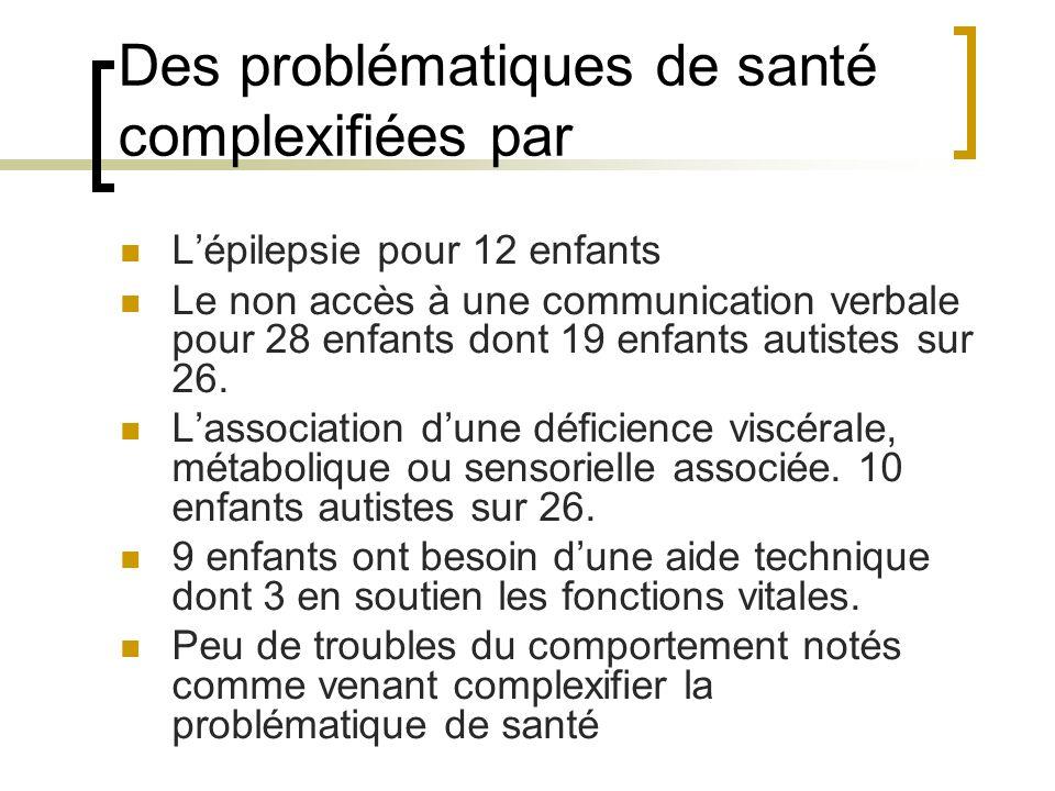 Des problématiques de santé complexifiées par Lépilepsie pour 12 enfants Le non accès à une communication verbale pour 28 enfants dont 19 enfants autistes sur 26.