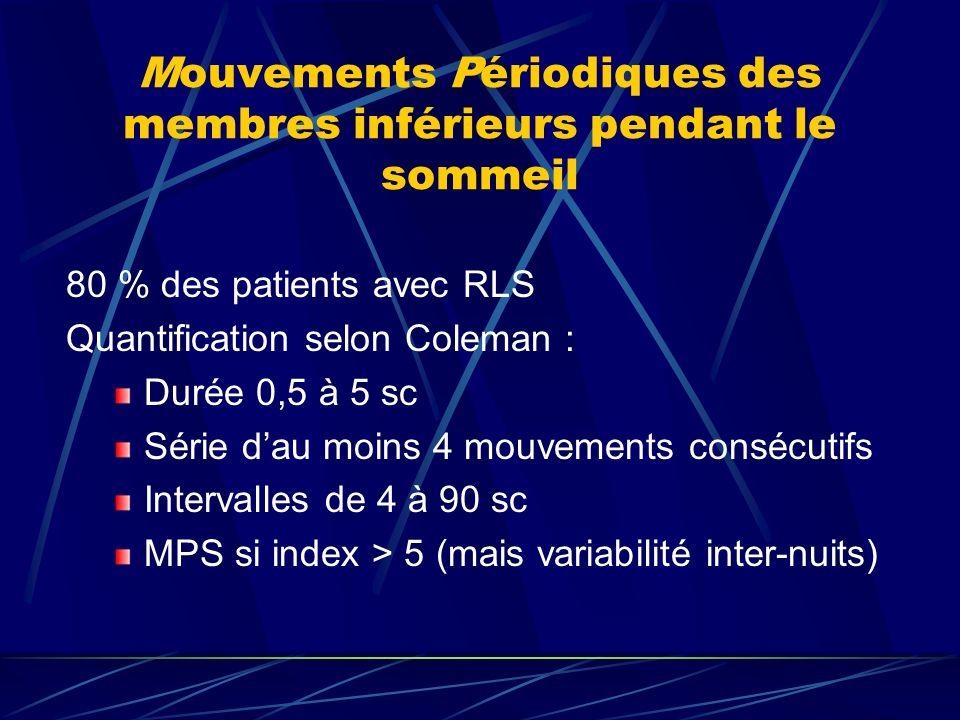 Mouvements Périodiques des membres inférieurs pendant le sommeil 80 % des patients avec RLS Quantification selon Coleman : Durée 0,5 à 5 sc Série dau