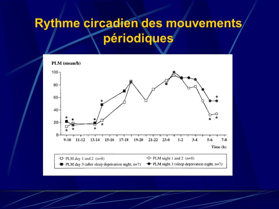 Rythme circadien des mouvements périodiques