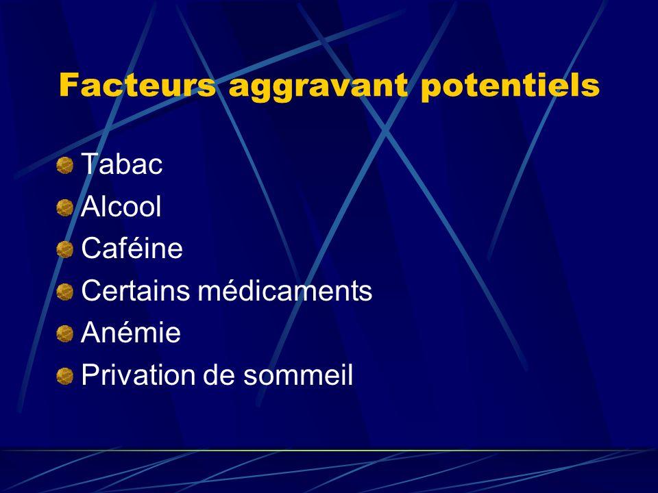 Facteurs aggravant potentiels Tabac Alcool Caféine Certains médicaments Anémie Privation de sommeil