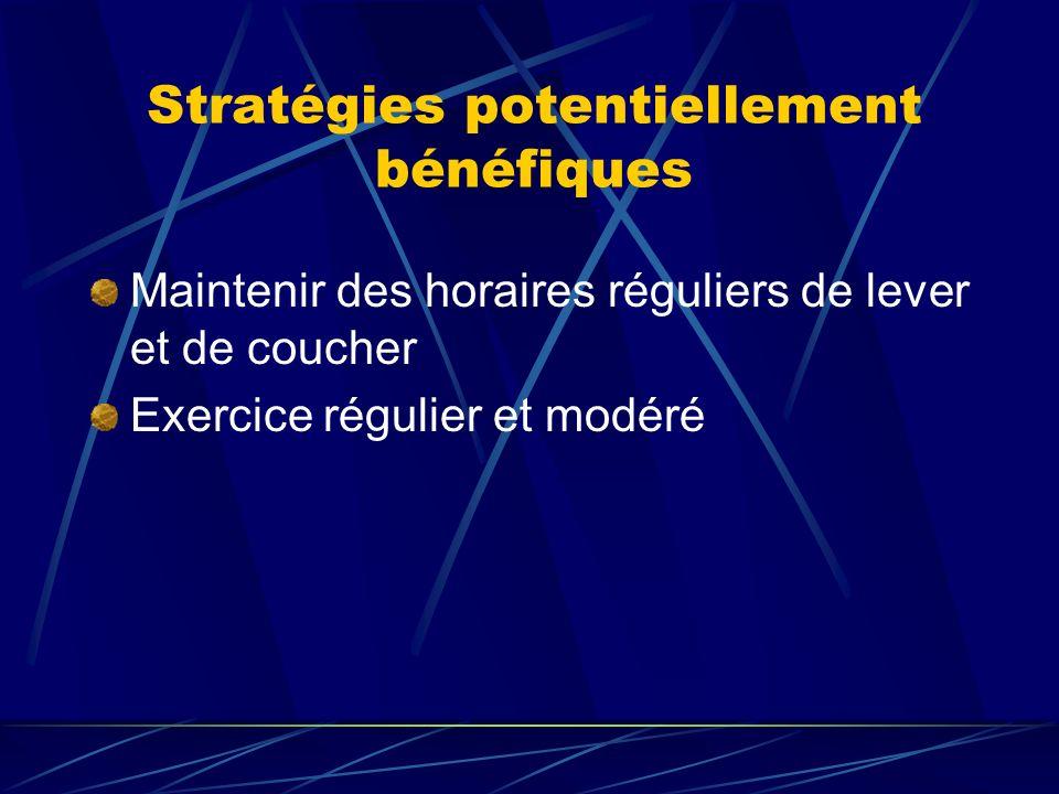 Stratégies potentiellement bénéfiques Maintenir des horaires réguliers de lever et de coucher Exercice régulier et modéré