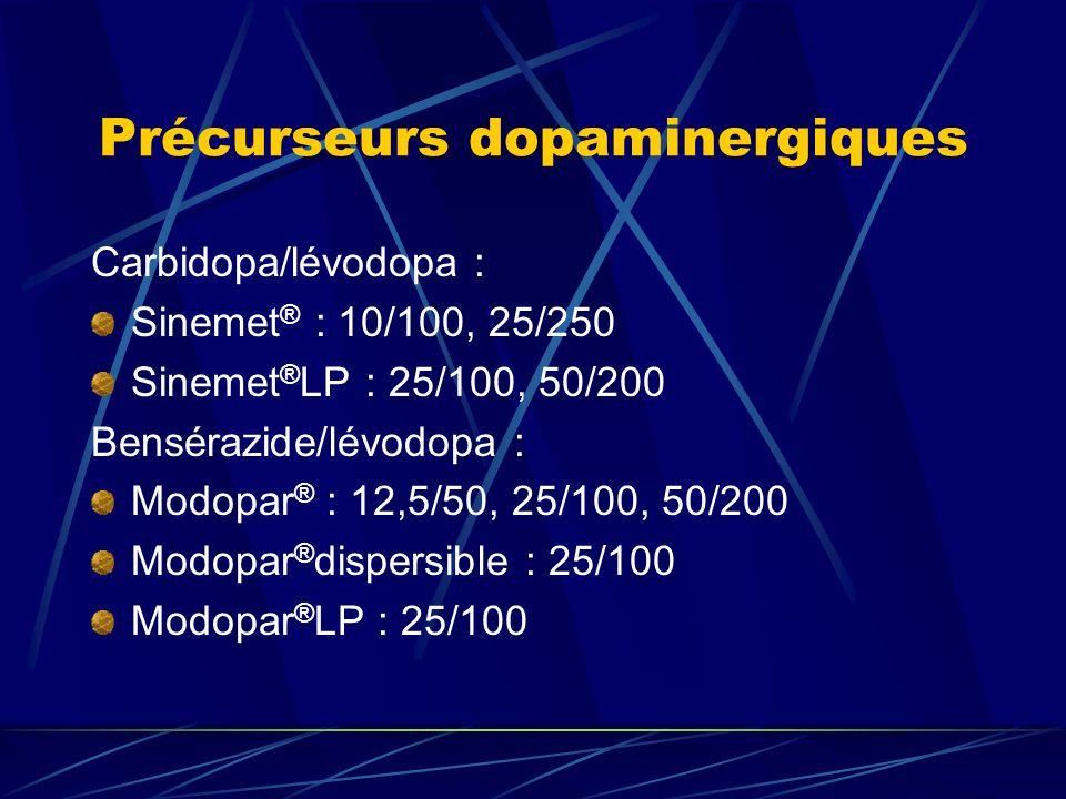 Précurseurs dopaminergiques Carbidopa/lévodopa : Sinemet ® : 10/100, 25/250 Sinemet ® LP : 25/100, 50/200 Bensérazide/lévodopa : Modopar ® : 12,5/50,