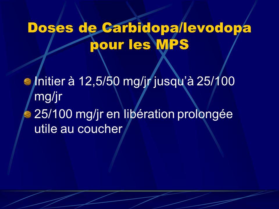 Doses de Carbidopa/levodopa pour les MPS Initier à 12,5/50 mg/jr jusquà 25/100 mg/jr 25/100 mg/jr en libération prolongée utile au coucher