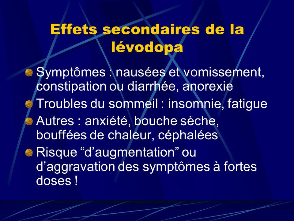 Effets secondaires de la lévodopa Symptômes : nausées et vomissement, constipation ou diarrhée, anorexie Troubles du sommeil : insomnie, fatigue Autre