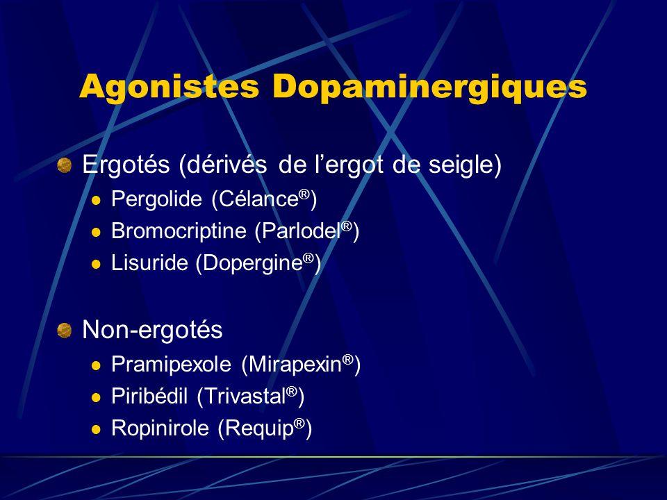 Agonistes Dopaminergiques Ergotés (dérivés de lergot de seigle) Pergolide (Célance ® ) Bromocriptine (Parlodel ® ) Lisuride (Dopergine ® ) Non-ergotés