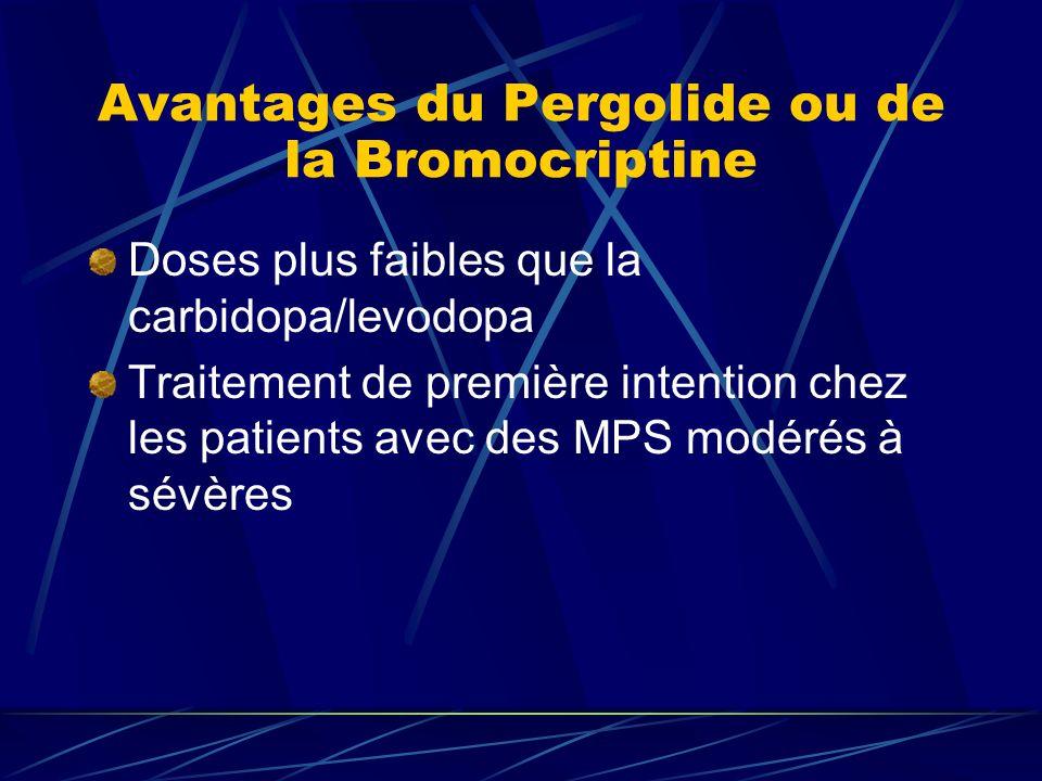 Avantages du Pergolide ou de la Bromocriptine Doses plus faibles que la carbidopa/levodopa Traitement de première intention chez les patients avec des