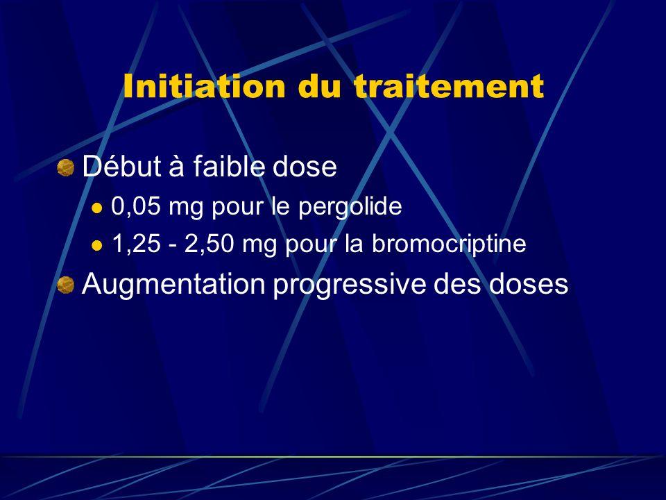 Initiation du traitement Début à faible dose 0,05 mg pour le pergolide 1,25 - 2,50 mg pour la bromocriptine Augmentation progressive des doses