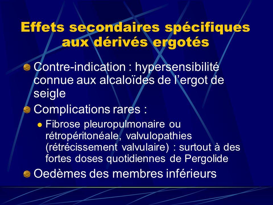 Effets secondaires spécifiques aux dérivés ergotés Contre-indication : hypersensibilité connue aux alcaloïdes de lergot de seigle Complications rares