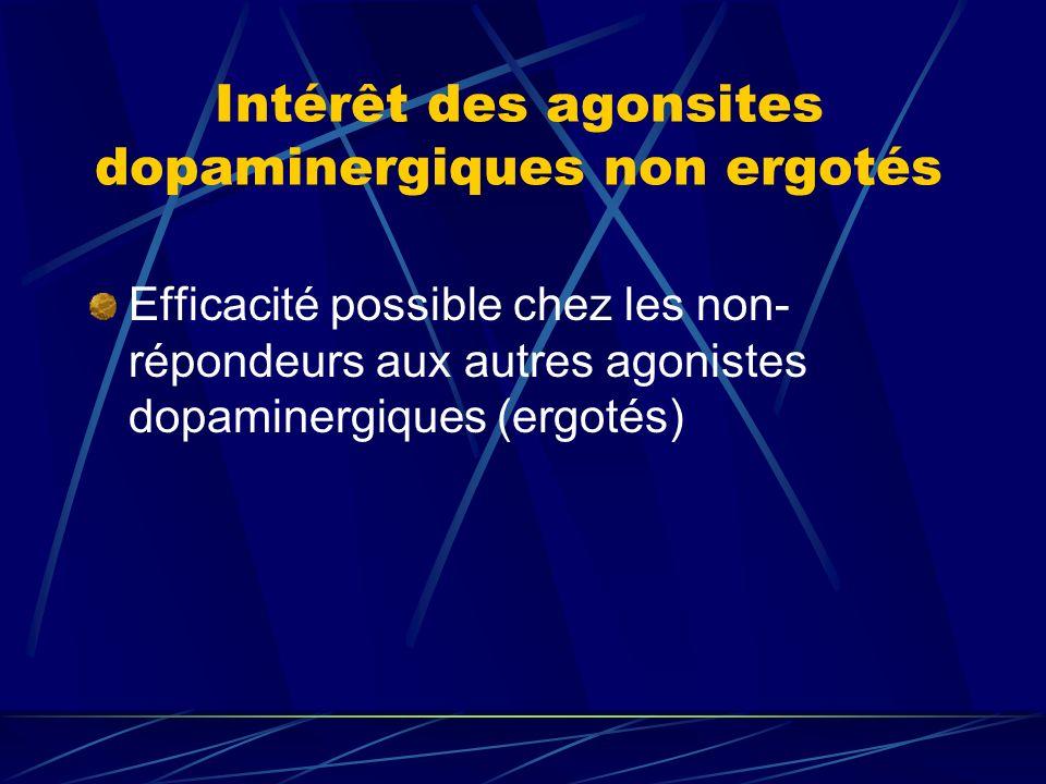Intérêt des agonsites dopaminergiques non ergotés Efficacité possible chez les non- répondeurs aux autres agonistes dopaminergiques (ergotés)