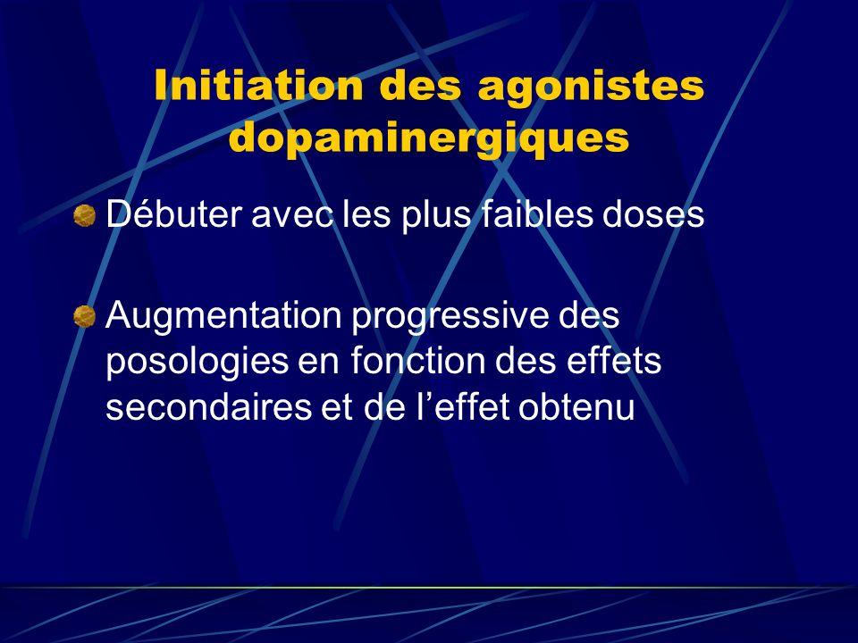 Initiation des agonistes dopaminergiques Débuter avec les plus faibles doses Augmentation progressive des posologies en fonction des effets secondaire