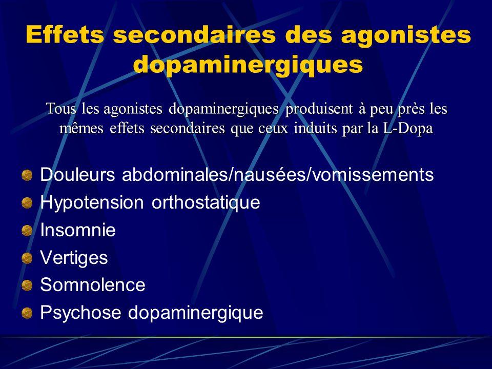 Effets secondaires des agonistes dopaminergiques Douleurs abdominales/nausées/vomissements Hypotension orthostatique Insomnie Vertiges Somnolence Psyc