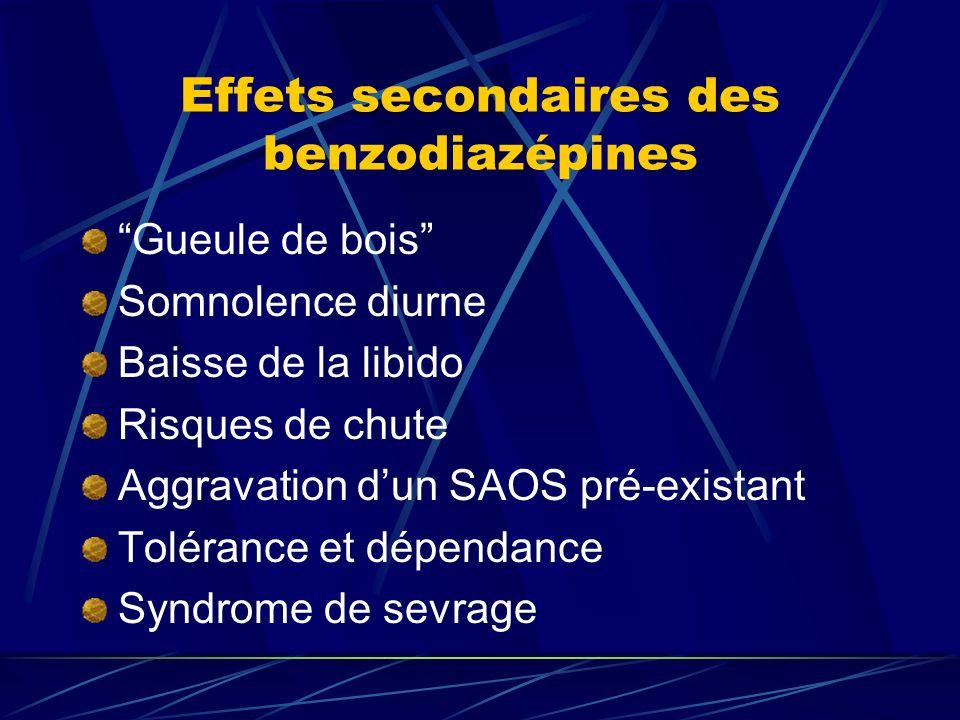 Effets secondaires des benzodiazépines Gueule de bois Somnolence diurne Baisse de la libido Risques de chute Aggravation dun SAOS pré-existant Toléran