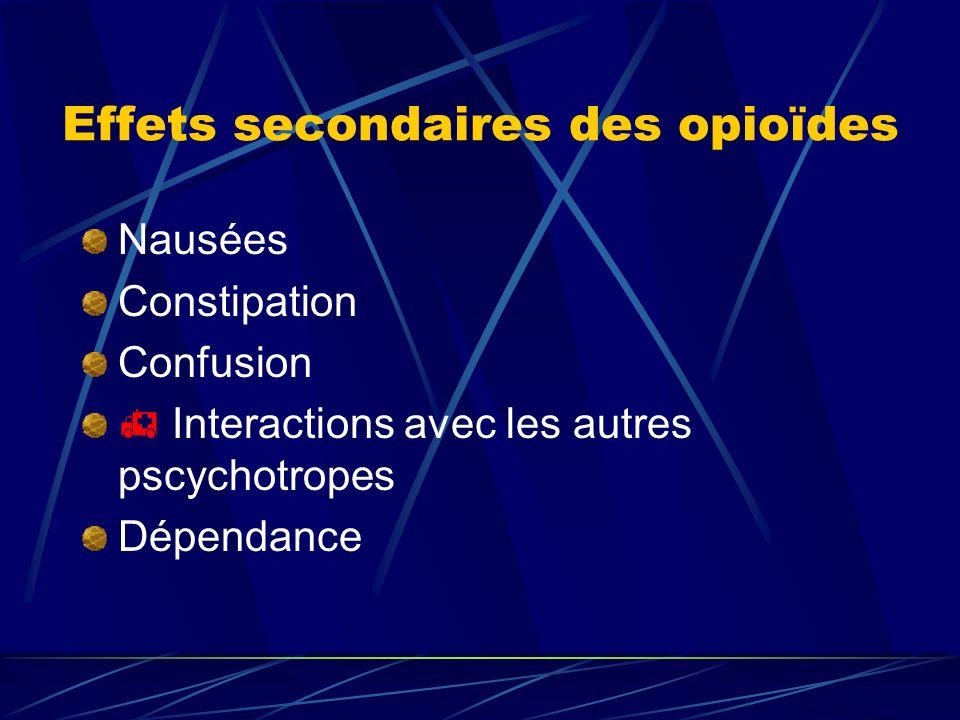 Effets secondaires des opioïdes Nausées Constipation Confusion Interactions avec les autres pscychotropes Dépendance