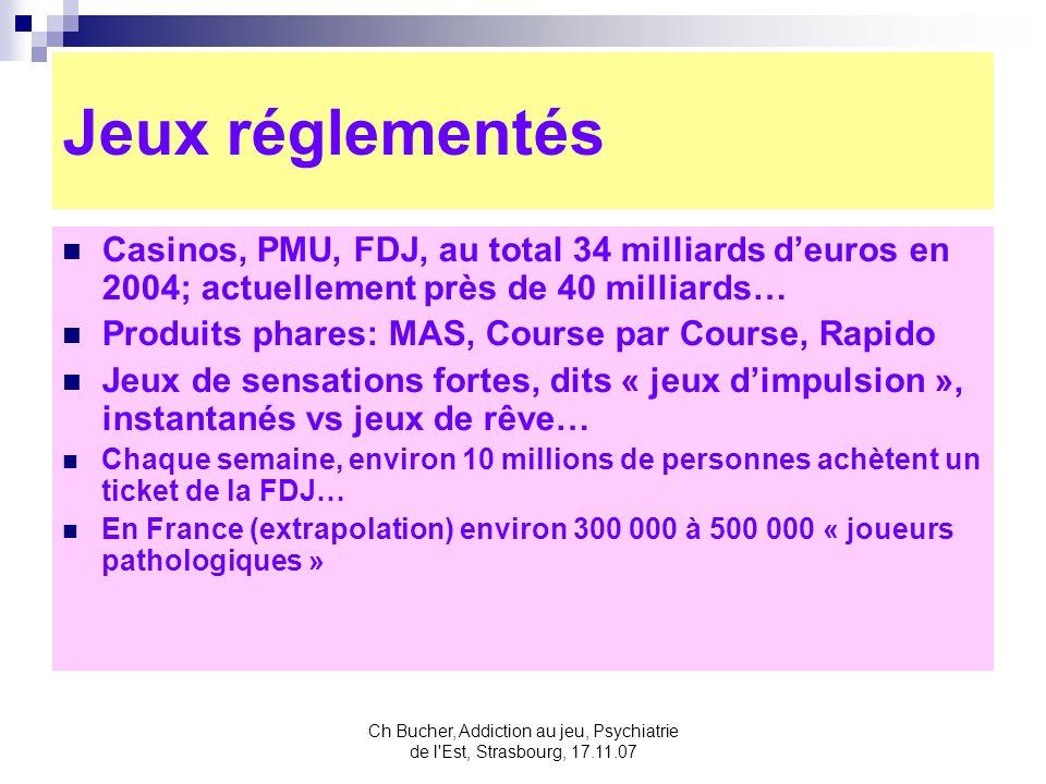 Ch Bucher, Addiction au jeu, Psychiatrie de l Est, Strasbourg, 17.11.07 Jeux réglementés Casinos, PMU, FDJ, au total 34 milliards deuros en 2004; actuellement près de 40 milliards… Produits phares: MAS, Course par Course, Rapido Jeux de sensations fortes, dits « jeux dimpulsion », instantanés vs jeux de rêve… Chaque semaine, environ 10 millions de personnes achètent un ticket de la FDJ… En France (extrapolation) environ 300 000 à 500 000 « joueurs pathologiques »