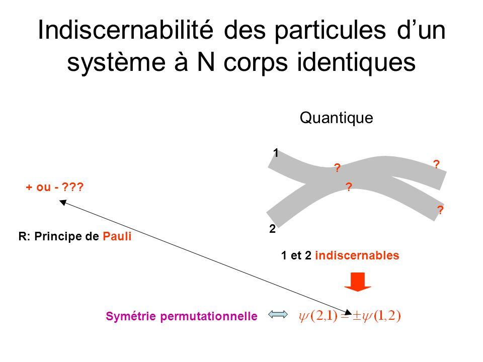 Indiscernabilité des particules dun système à N corps identiques Quantique 1 2 ? ? ? ? 1 et 2 indiscernables Symétrie permutationnelle + ou - ??? R: P